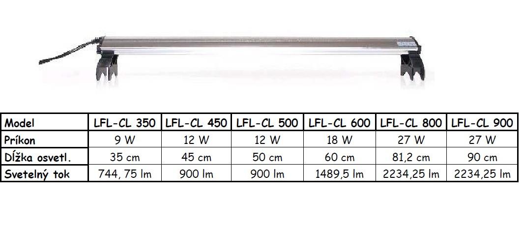 Osvetlenie LED LFL-CL-350 9W